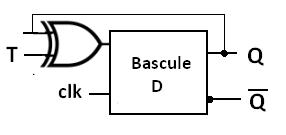 schéma d'une bascule T synchrone