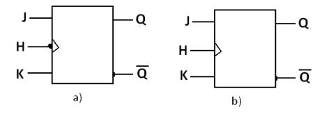 La bascule jk for Symbole porte logique