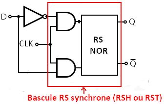 Bascule D réalisé à partir d'une bascule RSH
