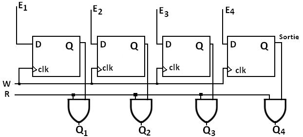registre-parallele.PNG