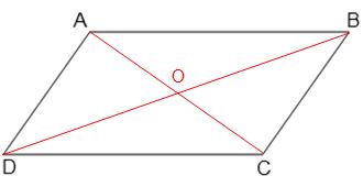 le centre de symétrie d'un parallélogramme.