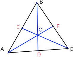 triangle medianes