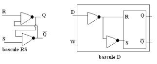 Cours de microprocesseur de la logique au microordinateur for Bascule logique