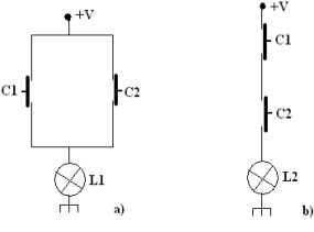 Cours de microprocesseur de la logique au microordinateur for Porte logique or
