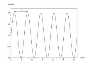 Signal Electrique & Noisebuilder* Noise Builder - Untitled